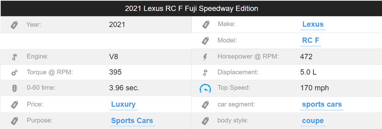 RC F Fuji Speedwayلكزس
